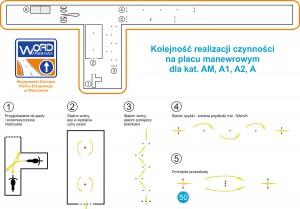 katA_egzamin1